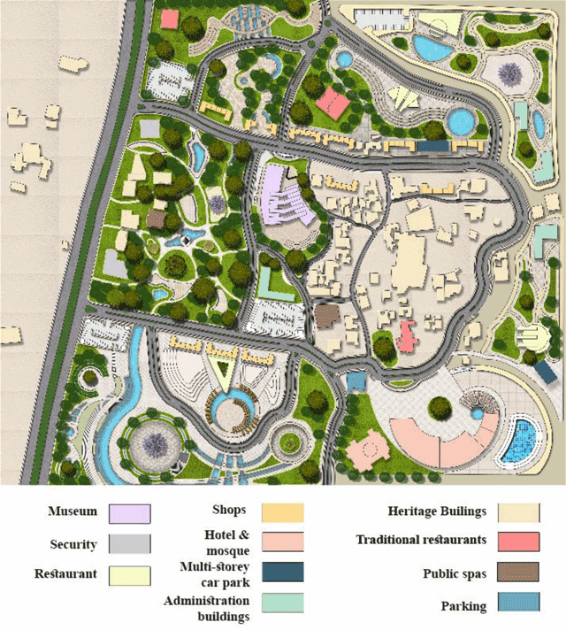 Application of Urban Sustainable Design Strategies for